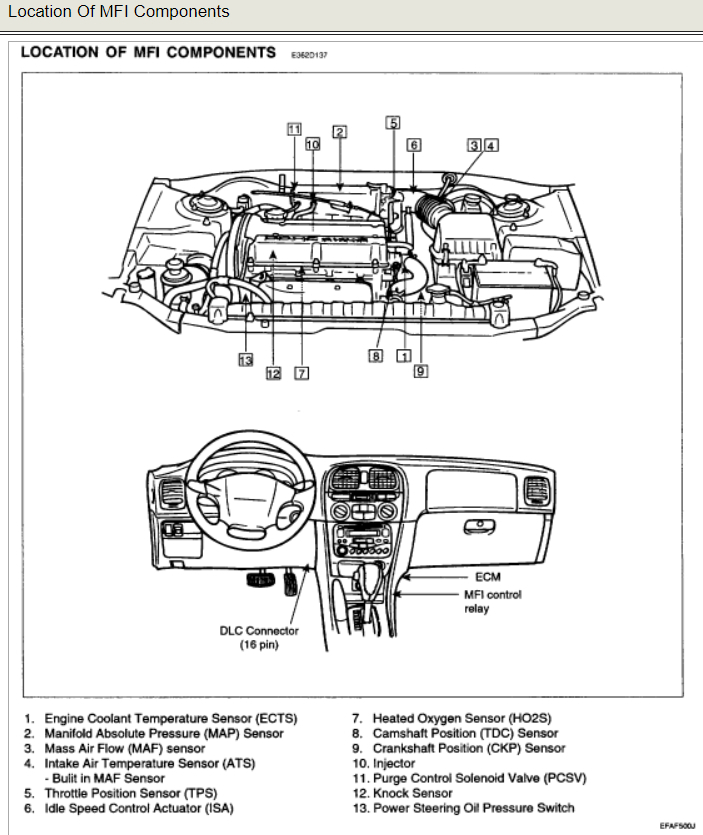 Camshaft Position Sensor Located?: Where Is the Camshaft Position ...2CarPros