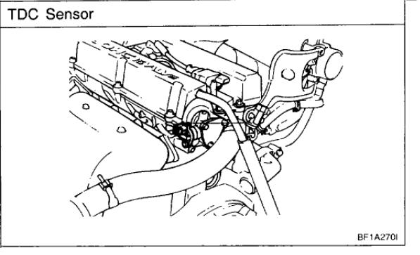 Camshaft Position Sensor Located Where Is The Rh2carpros: 2006 Hyundai Tiburon Camshaft Position Sensor Location At Gmaili.net