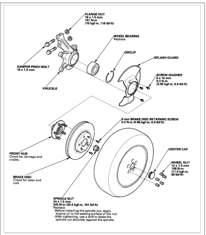 wheel stud replacement tires and wheels problem 6 cyl automatic Fan Blade Diagram thumb
