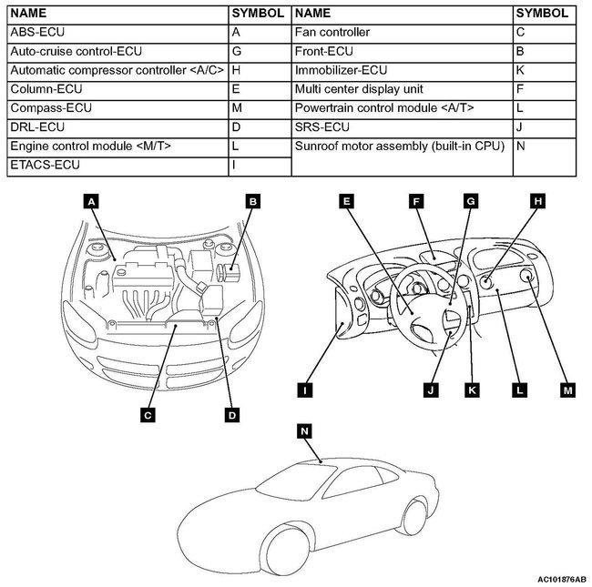 2001 Chrysler Sebring Lxi Engine Diagram 3 5 Mm Plug Wire Diagram Hazzardzz Yenpancane Jeanjaures37 Fr