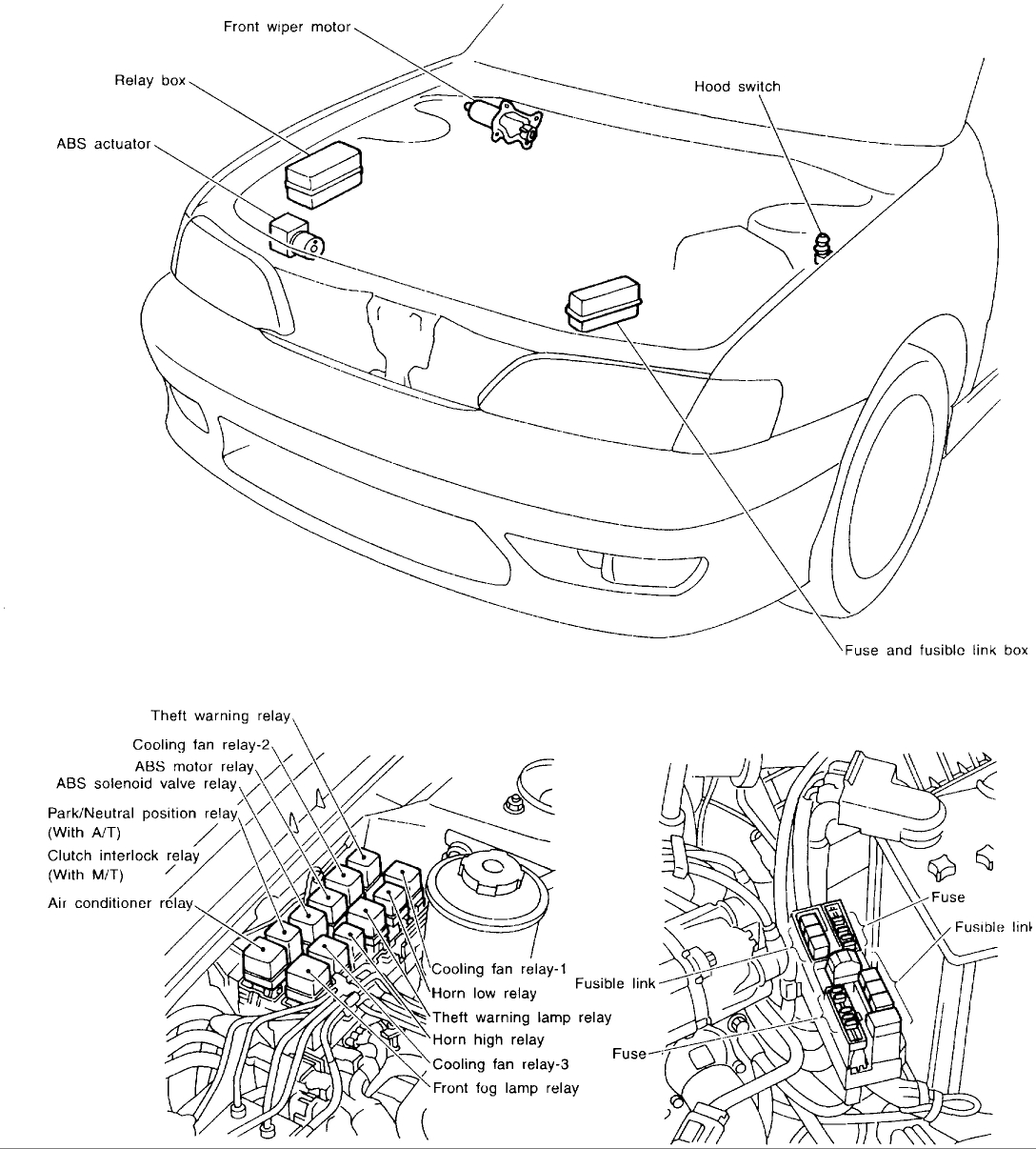 1996 Bmw Z3 Fuse Box Diagram Trusted Wiring Diagrams \u2022 96 Ford Club  Wagon ABS Pump 1996 Ford Club Wagon Fuse Box