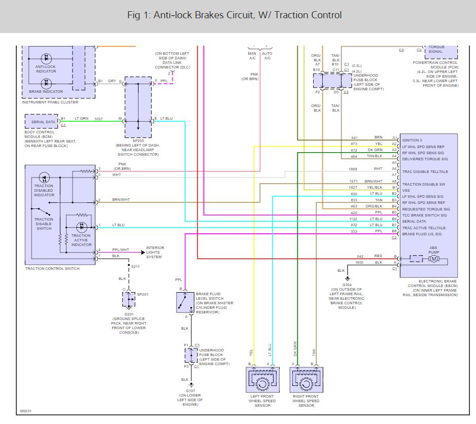 Abs Wheel Speed Sensor Wiring Diagram Trailblazer Active Wiring Diagram Value Active Puntoceramichemodica It