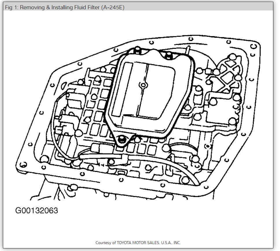 P0770 Shift Solenoid E Malfunction Transmission Problem 4 Cyl. Toyota. 2001 Toyota Fluid Diagrams At Scoala.co