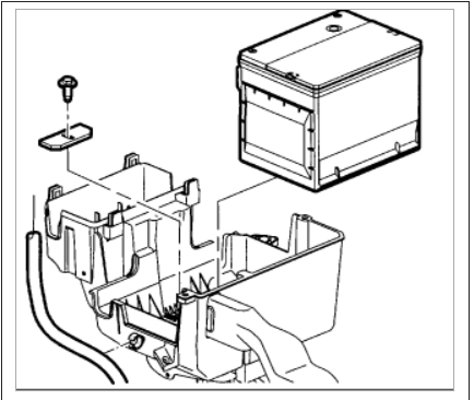 Transmission Range Sensor How Do I Change The Transmission Range