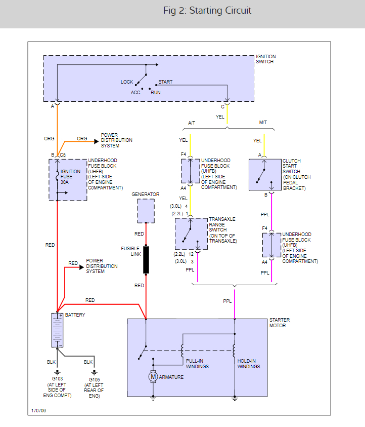 2005 saturn wiring diagram security - fuse box honda accord 1997 - rccar- wiring.2010menanti.jeanjaures37.fr  wiring diagram resource