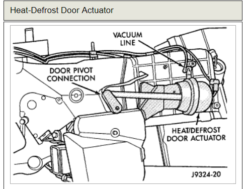 Location of the Heater Control Valve: Location of Heater ... on