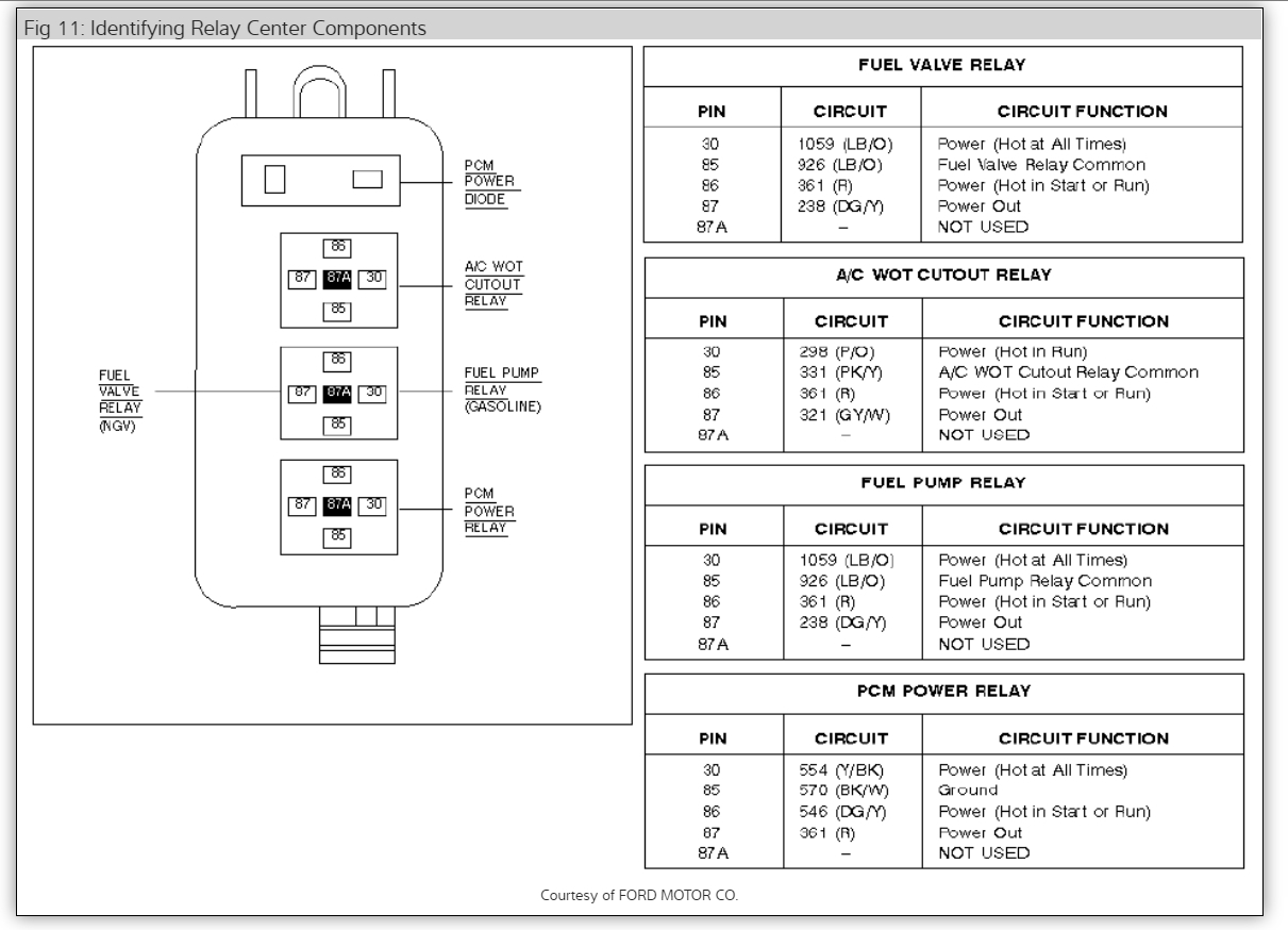 2000 Ford Crown Victoria Cooling Fan Wiring Diagram Besides 2008 Ford