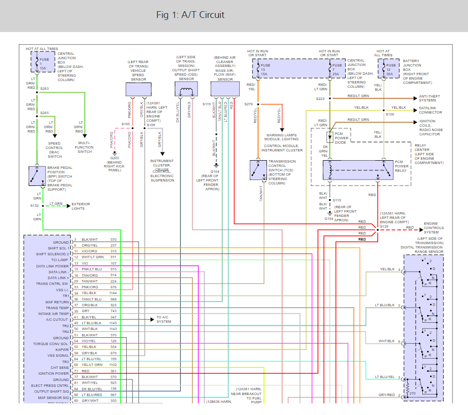 4r75e Transmission Diagram Autos Post