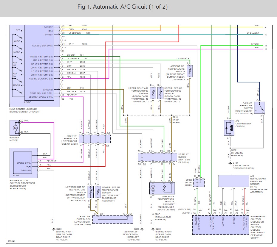 Central Air Wiring Diagram from www.2carpros.com