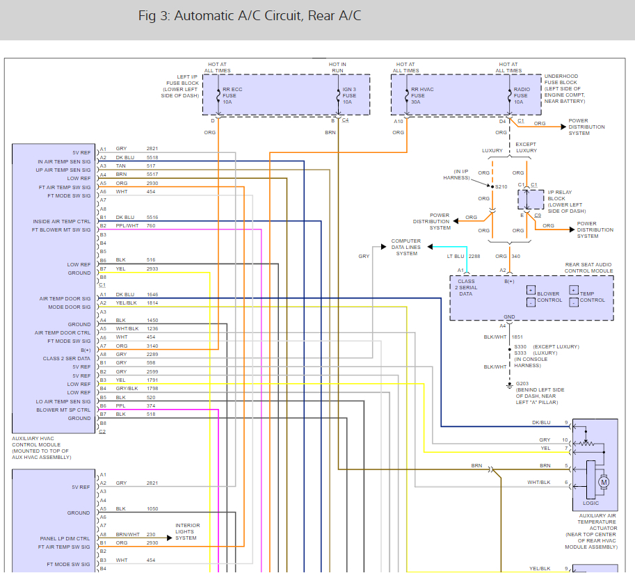 air conditioner wiring diagrams: need ac wiring diagram for 2003 ... 2003 silverado wiring diagram heat and air  2carpros