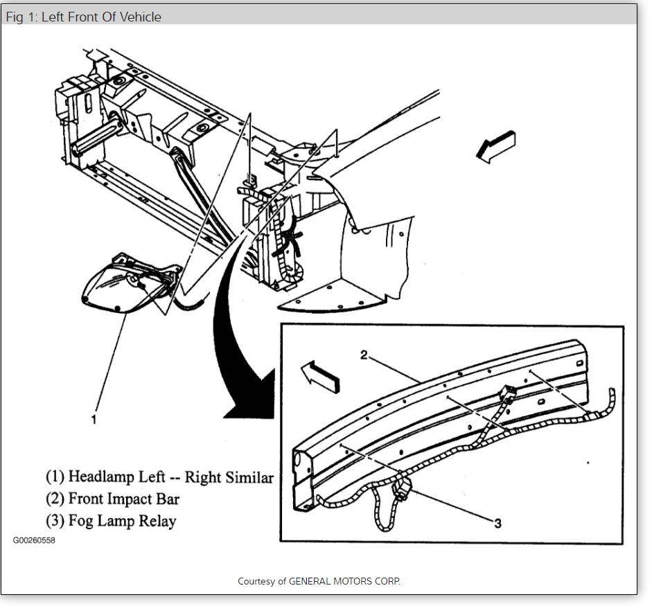 Basic Diagram For Relaying Foglights