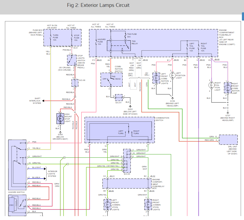 2005 Kia Spectra Turn Signal Wiring Diagram FULL HD ...