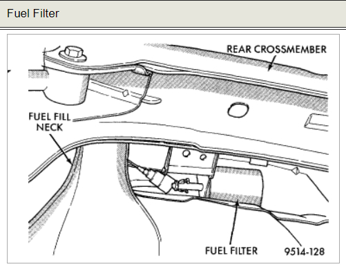 fuel filter location  hey guys i have a 01 stratus se 2 4l