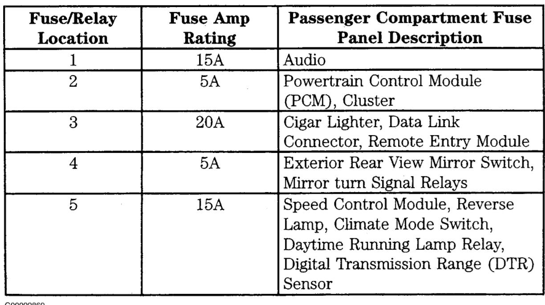Tolle 14 2 Romex Amp Rating Bilder - Elektrische Schaltplan-Ideen ...