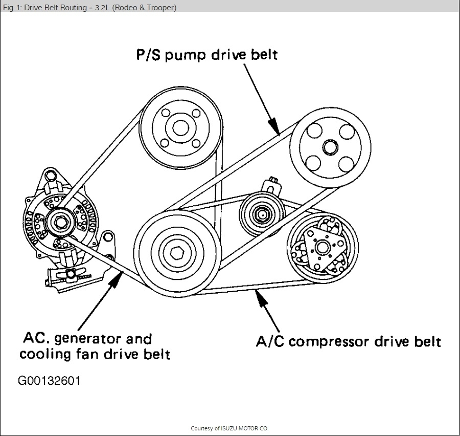 Serpentine Belt Diagram I Had To Replace The Alternator Manual Guide