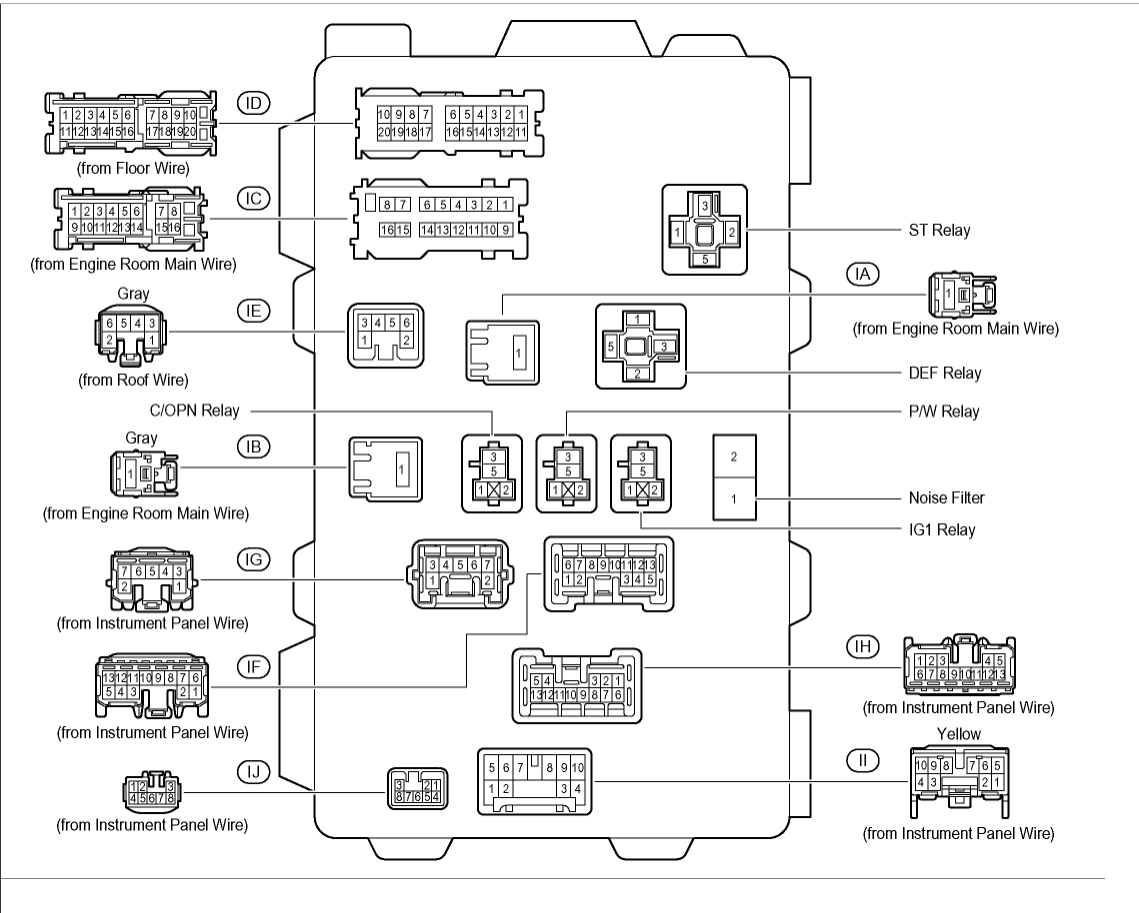 2006 Toyota Matrix Under The Dash Fuse Box Diagram