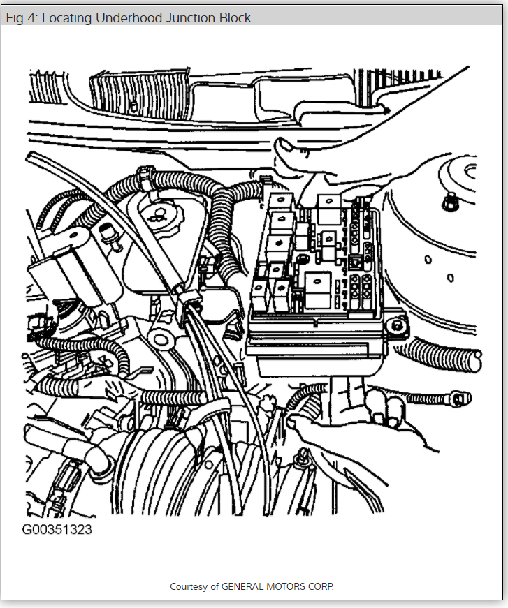 Thumb: Car Fuse Box Diagram Ford At Johnprice.co