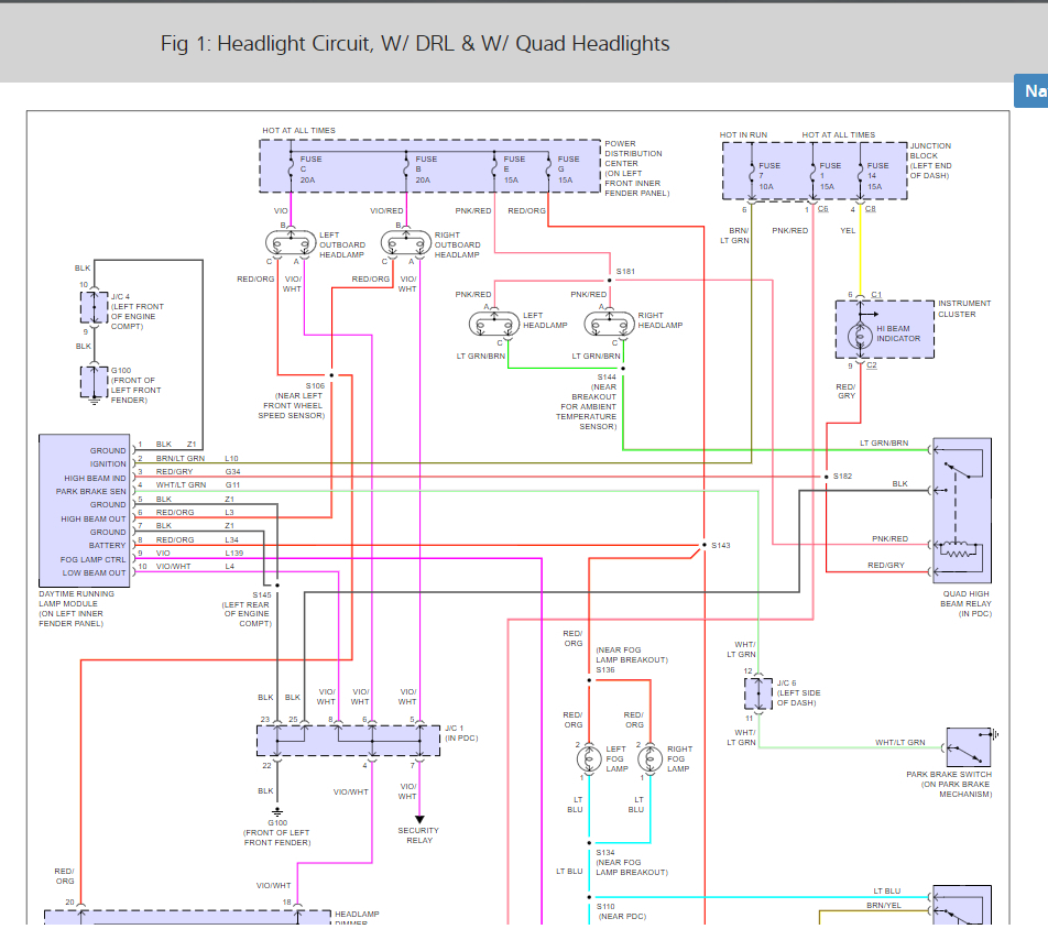 1999 dodge ram 1500 headlight wiring diagram wiring diagram \u2022  headlight wiring diagram i am looking for a wiring diagram for rh 2carpros com 2008 dodge ram trailer wiring diagram 98 dodge ram 2500 seat belt wiring