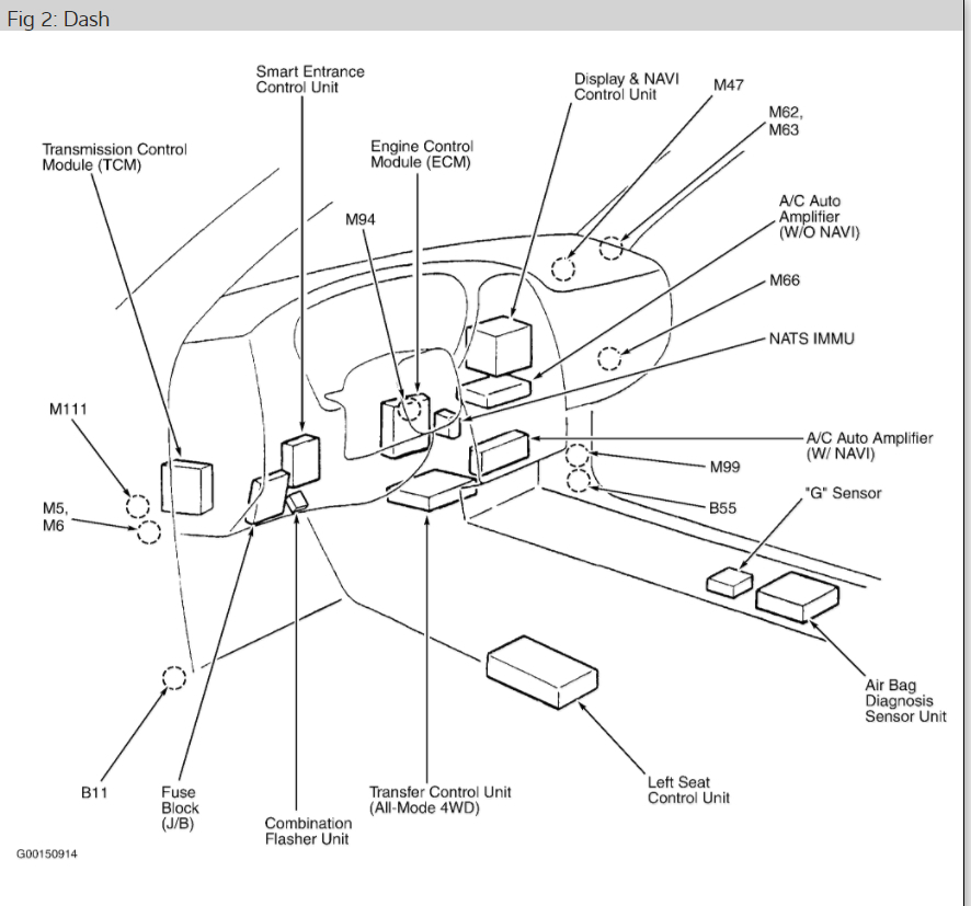 1991 Nissan Pathfinder Engine Diagram