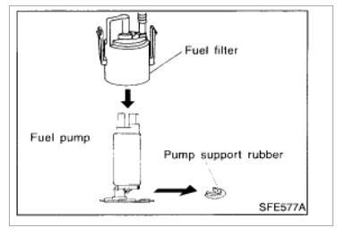 2001 infiniti i30 fuel filter diagram wiring diagram mood 1995 Infiniti I30 fuel filter location? please tell me the location of the fuel 1996 infiniti i30 2001 infiniti i30 fuel filter diagram