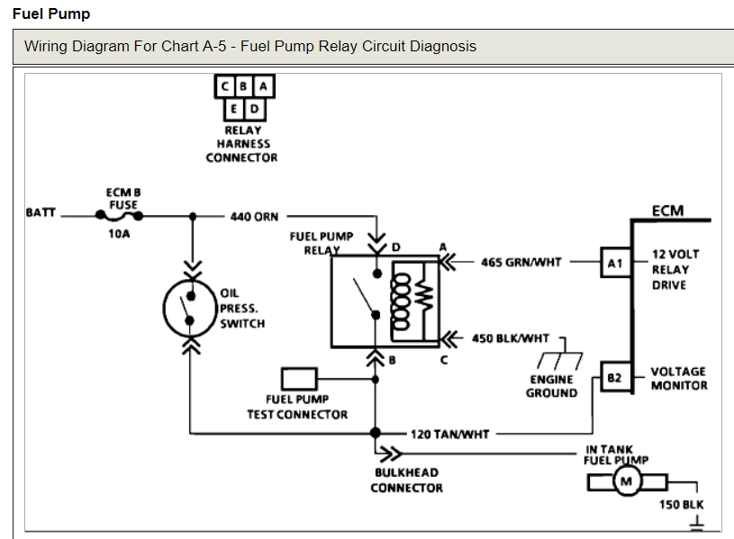 1997 Chevy S10 Fuel Pump Wiring Diagram Database