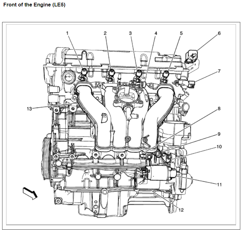 Diagram Of A Pontiac G6 4 Cylinder Engine -Renault Kangoo Fuse Box Layout |  Begeboy Wiring Diagram SourceBegeboy Wiring Diagram Source