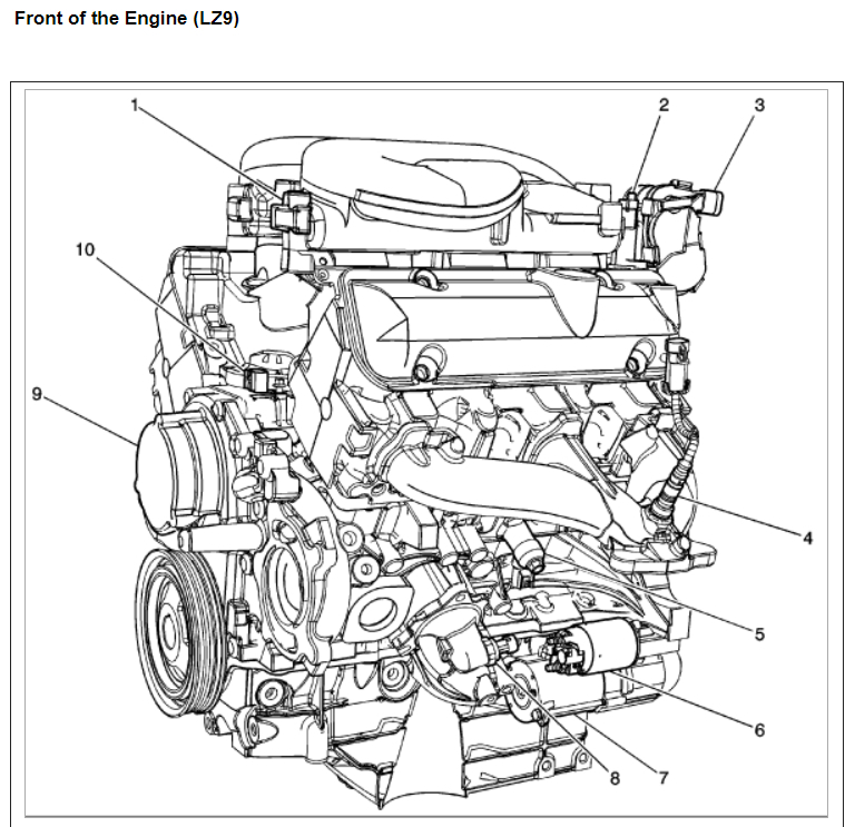 location of starter on 2007 pontiac g6
