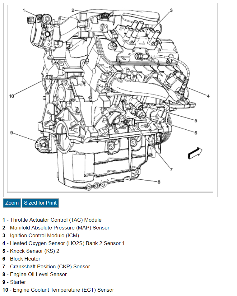 Knock Sensor  Engine Performance Problem 6 Cyl Front Wheel Drive
