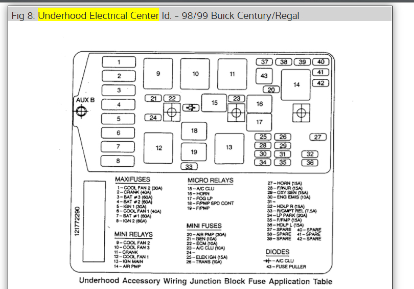 1999 Buick Century Power Window Wiring Diagram - Database