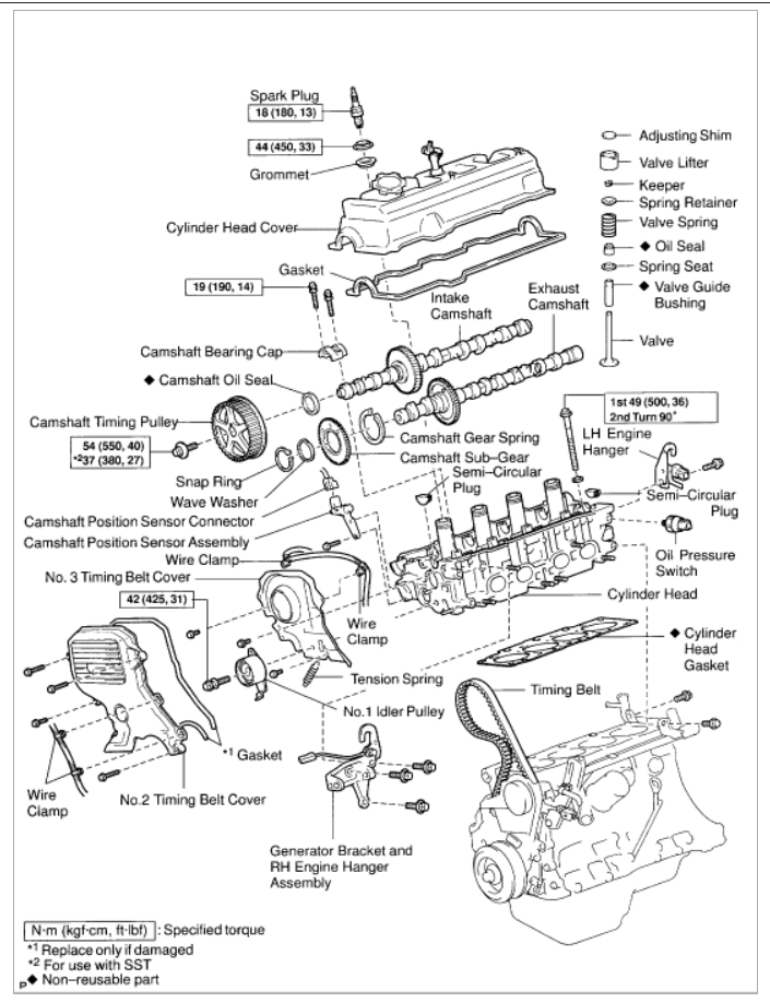 Toyota 5sfe Engine Diagram - Wiring Diagram •