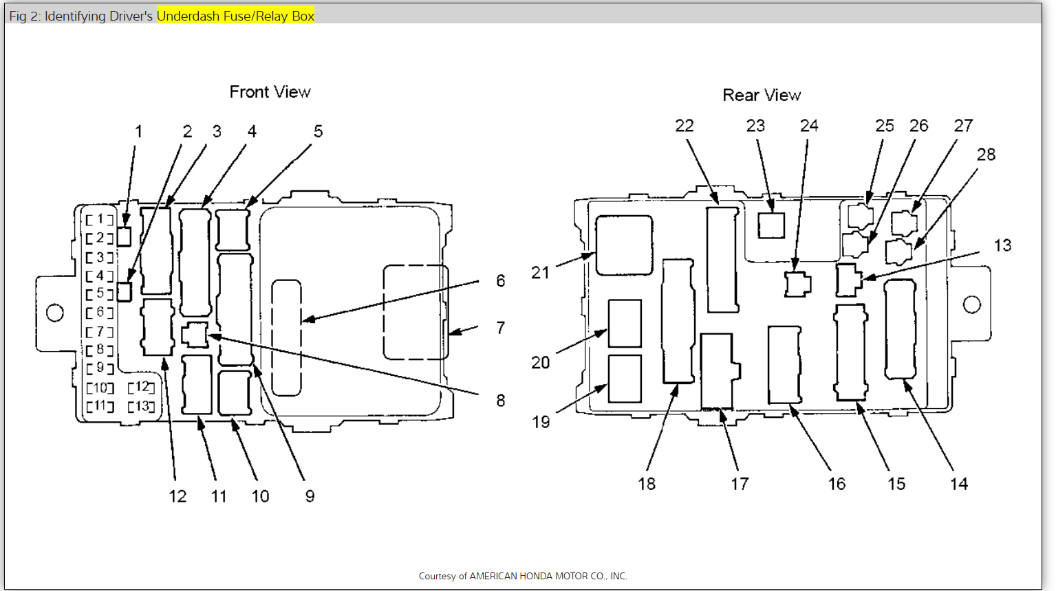Drivers Side Auxiliary Fuse Box Location I Have Located Every 2004 Acura Mdx Diagram Thumb