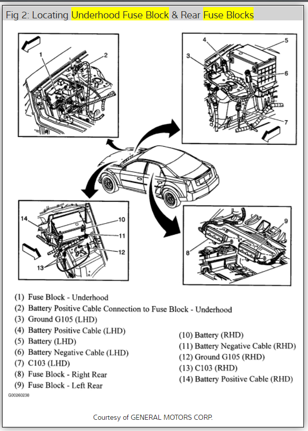 cadillac cts fuse box diagram wiring diagram b7fuse box cadillac cts 2008 wiring diagram 2008 cadillac cts fuse box diagram cadillac cts fuse box diagram