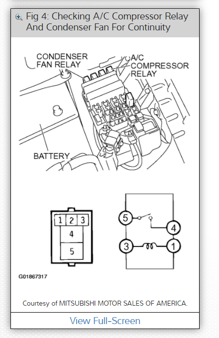 Fuse Panel Diagrams: My Horn Doesn't Work and I Want to ...