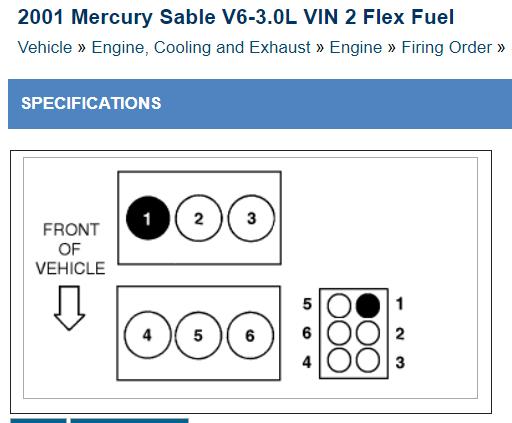 Diagram 2002 Mercury Sable Spark Plug Wiring Diagram Full Version Hd Quality Wiring Diagram Kywiring Investinlazio It