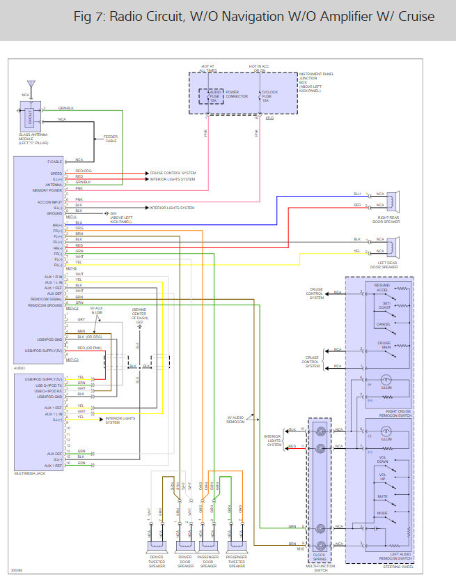Stereo Wiring Diagram For A Kia Optima