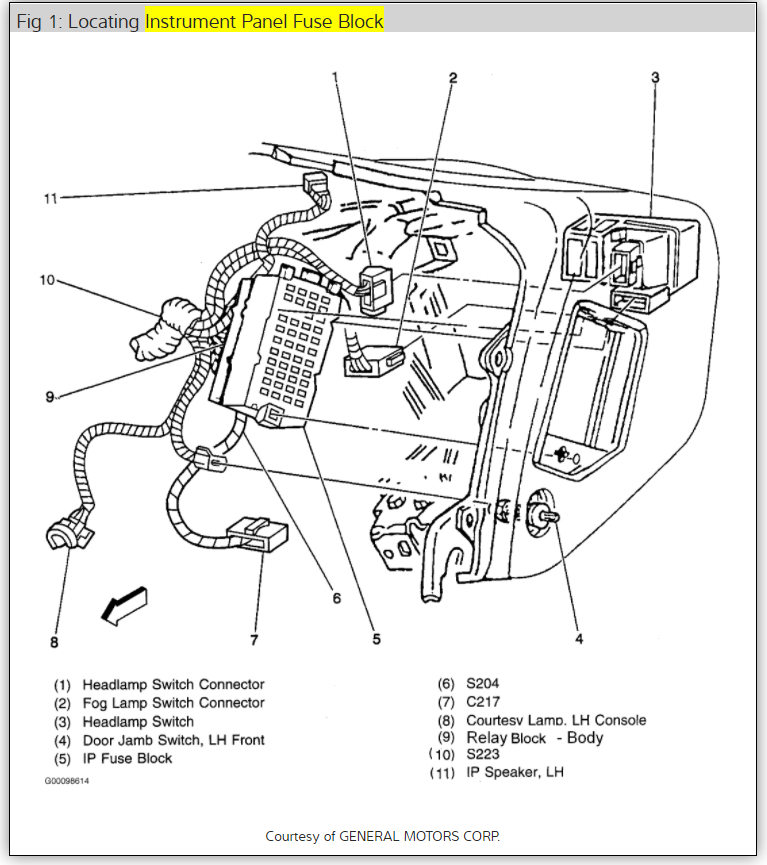 95 S10 Engine Diagram - Box Wiring Diagram •box wiring diagram