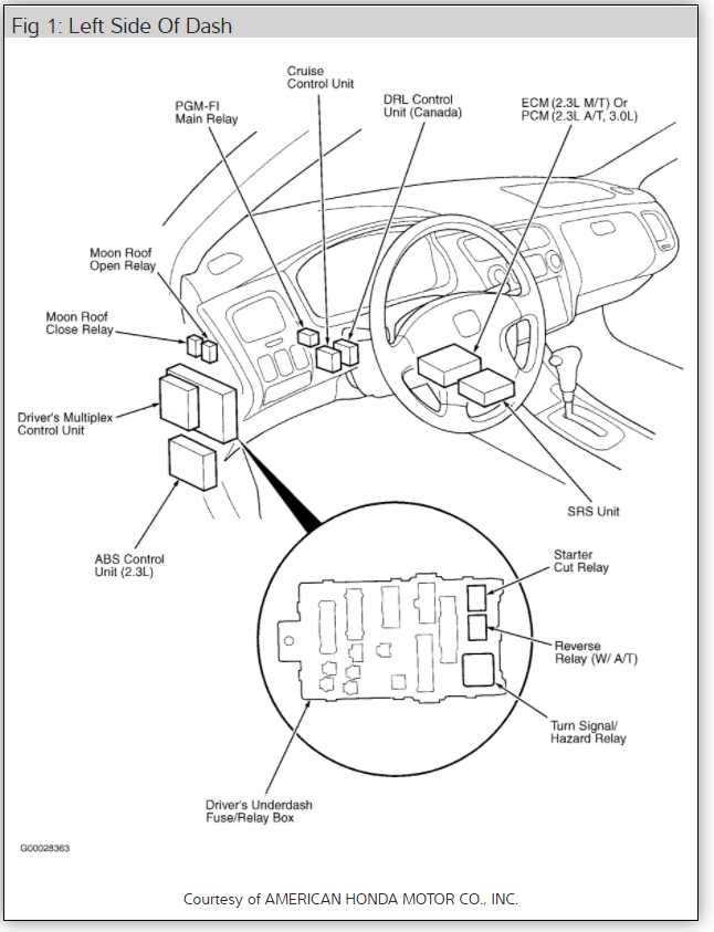 2007 Accord Tail Light Relay Location