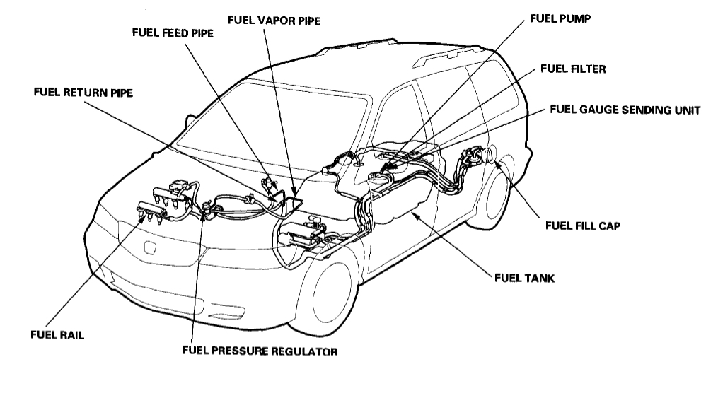 Honda Fuel Filter Location