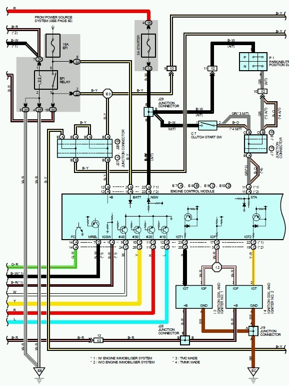 ECU Wiring Diagram Needed: Hi There, Having Some Issues with My ...