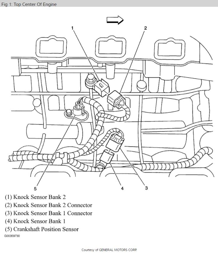 Cadillac Crankshaft Position Sensor Location 2005