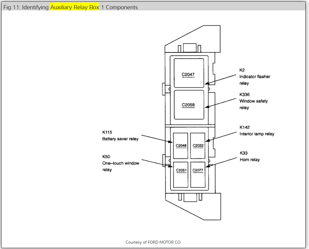 1999 Ford Ranger Relay Diagram Wiring Diagram Effective A Effective A Bowlingronta It
