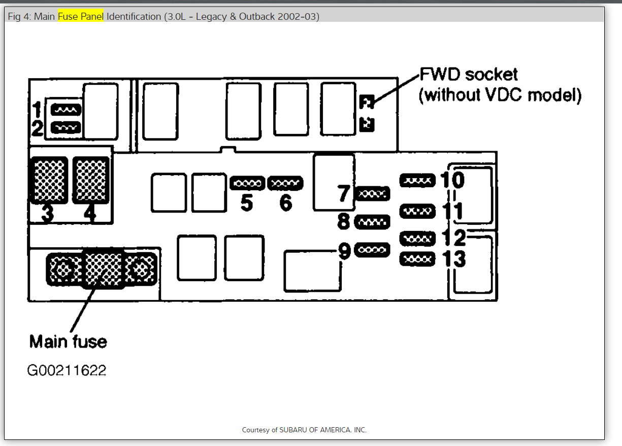 Subaru Legacy Fuse Box Translation Wiring Diagrams 2005 2002 Vdc U2022 Diagram For Free 1998 2013 Fuses
