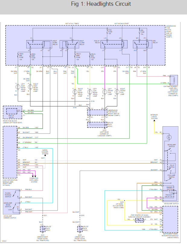 03 Cts Backup Lights Wiring Diagram | Wiring Diagram  Cts Backup Lights Wiring Diagram on