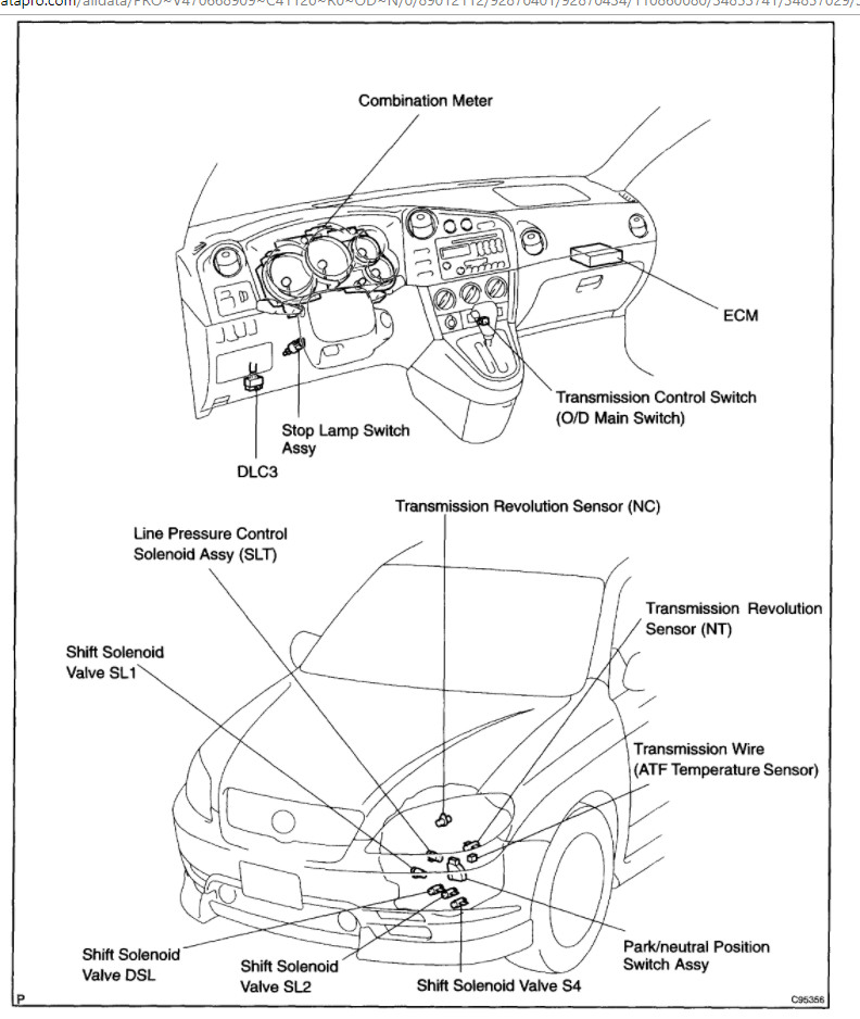 speed sensor location  can you help me find where is the speed