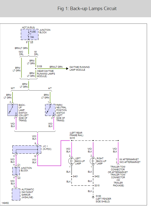 2005 Dodge Ram 1500 Wiring Color Code - Wiring Schematics on