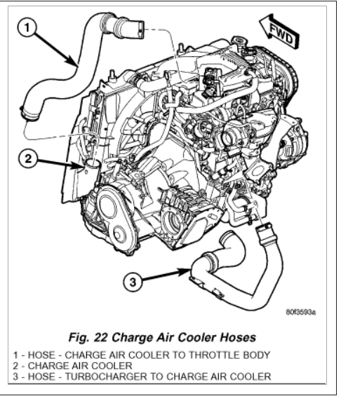 Turbo Whine: My Car Runs and Made It Through a Recent Inspection