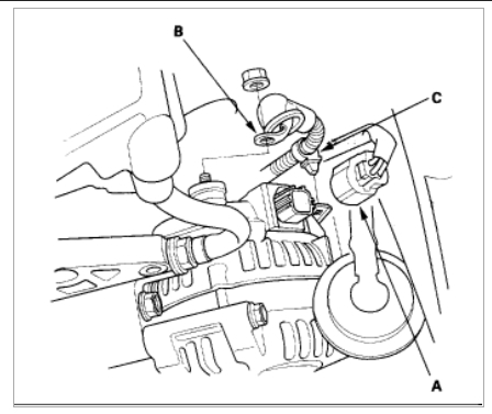 Changing An Alternator How Do I Replace The Alternator In My Car