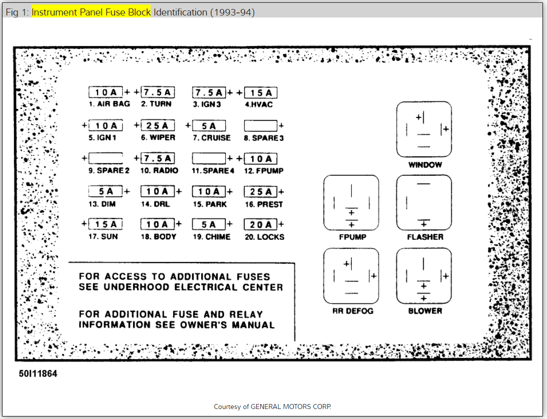 Fuse Box Diagram: What Fuse Belongs to What on My Saturn. the ...2CarPros