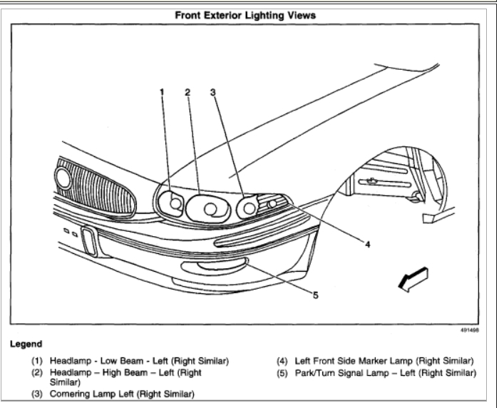 changing bulb on front parking light  electrical problem 6 cyl