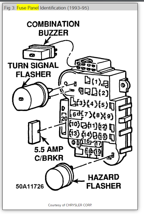 turn signal relay location  neither of my turn signals      page 2